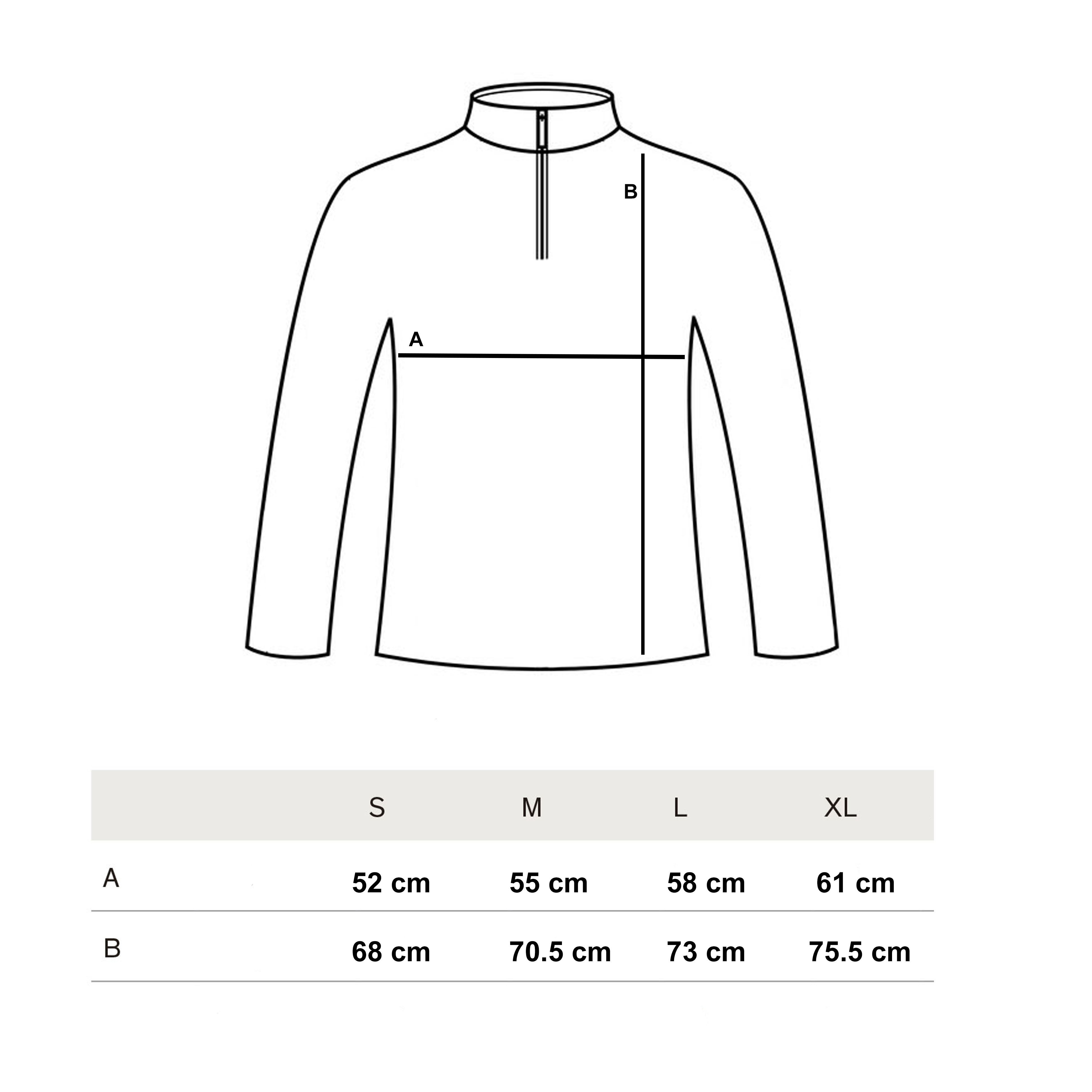 Zipper Size Guide